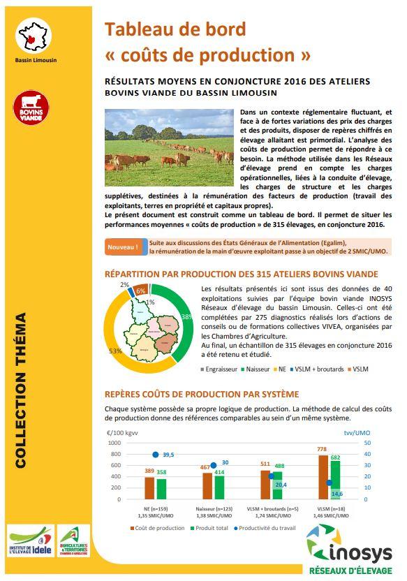 Tableau De Bord Des Couts De Production Des Ateliers Bovins Viande Du Limousin